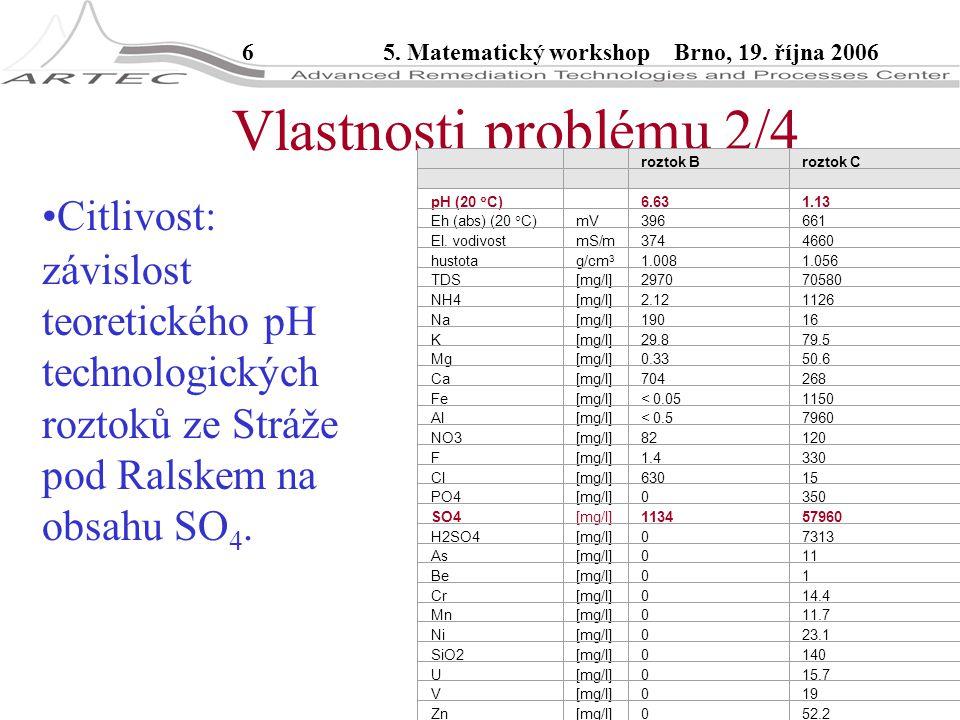 65. Matematický workshop Brno, 19. října 2006 Citlivost: závislost teoretického pH technologických roztoků ze Stráže pod Ralskem na obsahu SO 4. Vlast