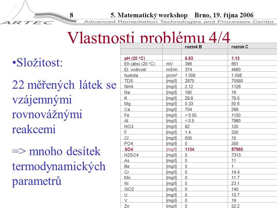 85. Matematický workshop Brno, 19. října 2006 Složitost: 22 měřených látek se vzájemnými rovnovážnými reakcemi => mnoho desítek termodynamických param