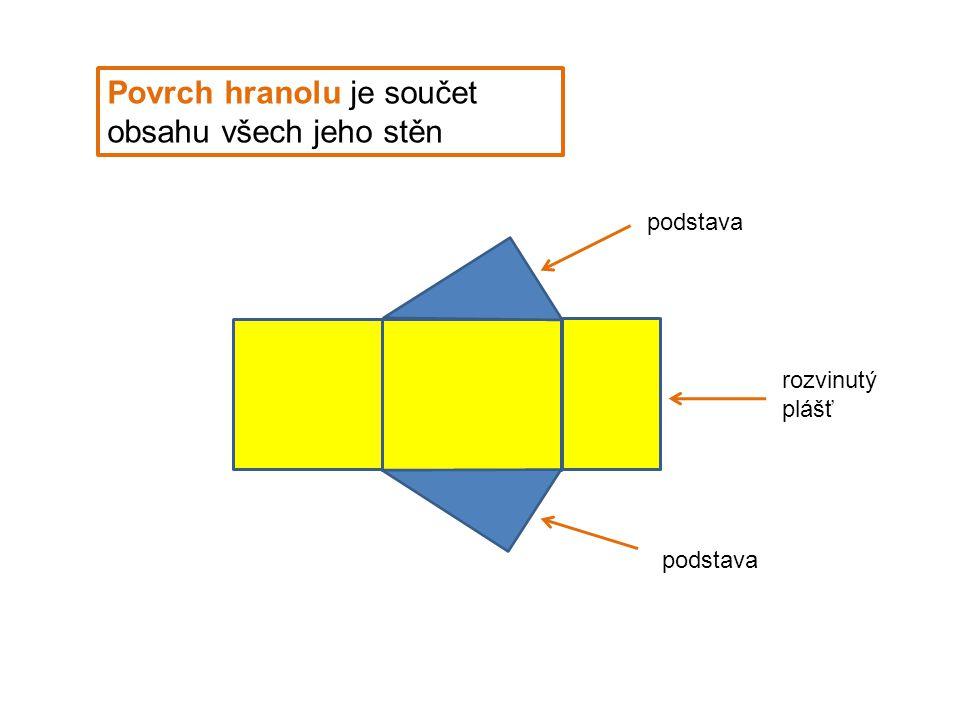Povrch hranolu je součet obsahu všech jeho stěn podstava rozvinutý plášť