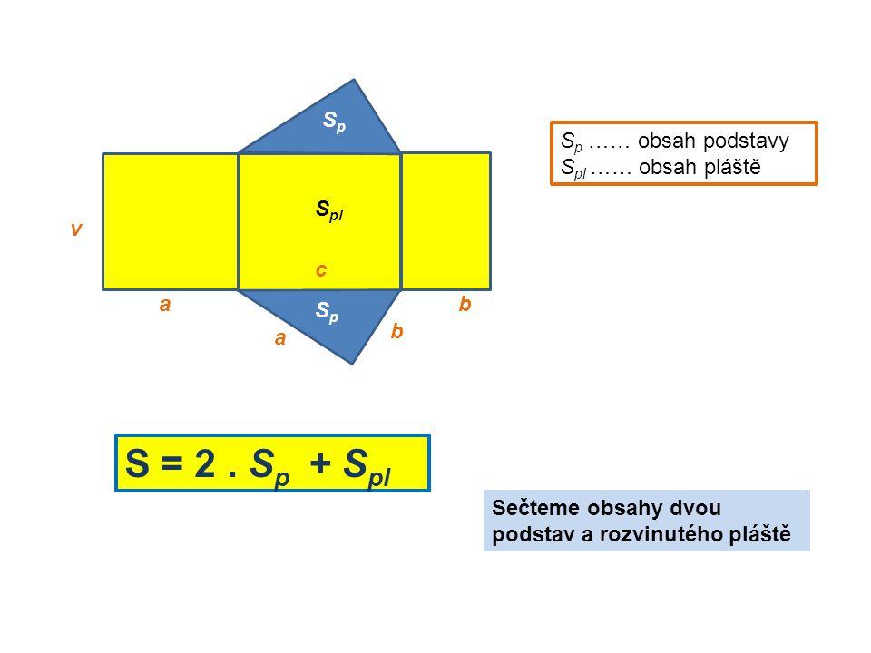 v a b c ab SpSp SpSp S pl S p …… obsah podstavy S pl …… obsah pláště S = 2.
