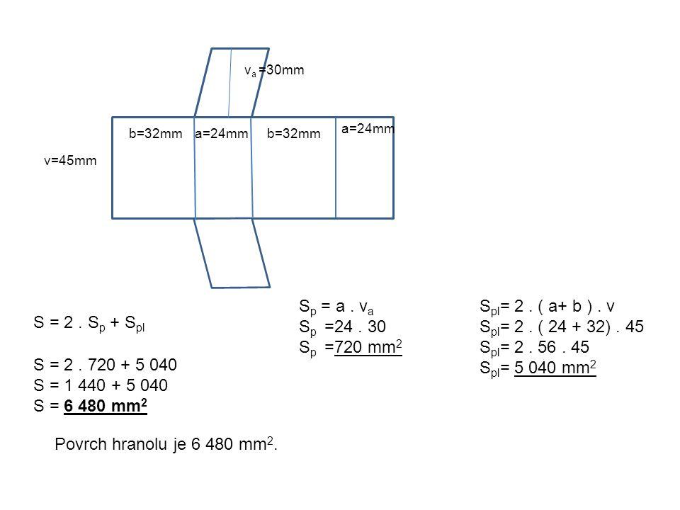 v=45mm b=32mma=24mm v a =30mm a=24mm b=32mm S = 2.