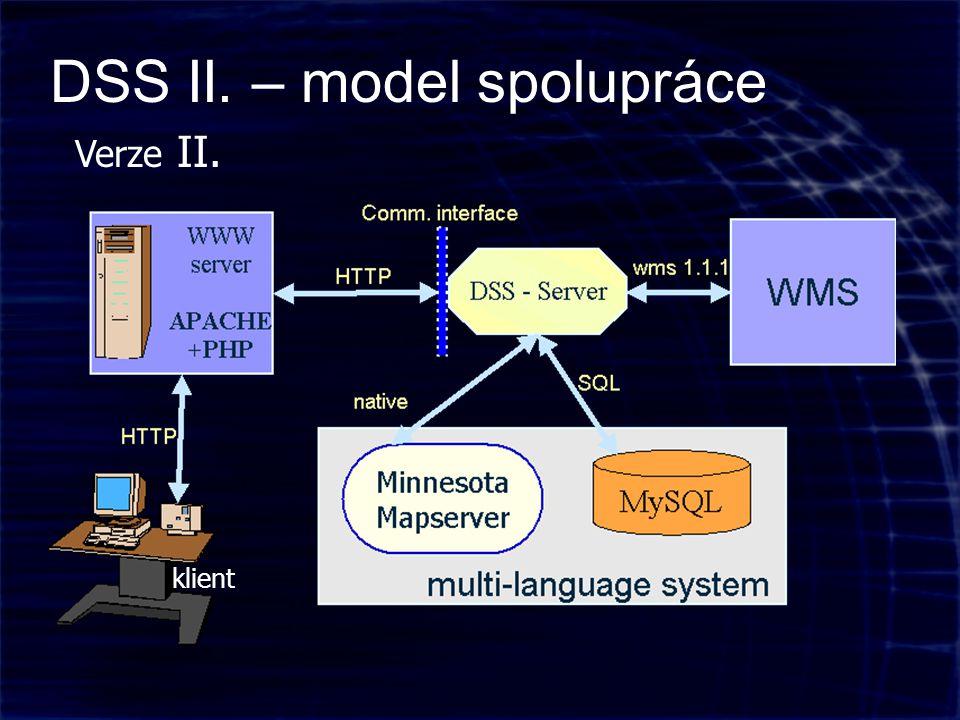 Verze II. DSS II. – model spolupráce klient