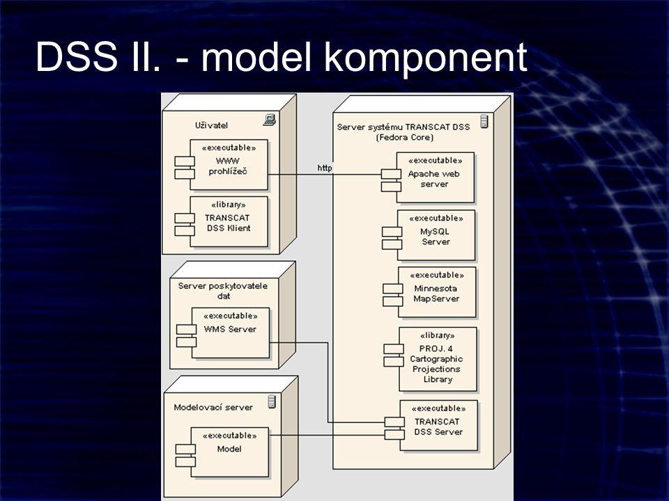 DSS II. - model komponent