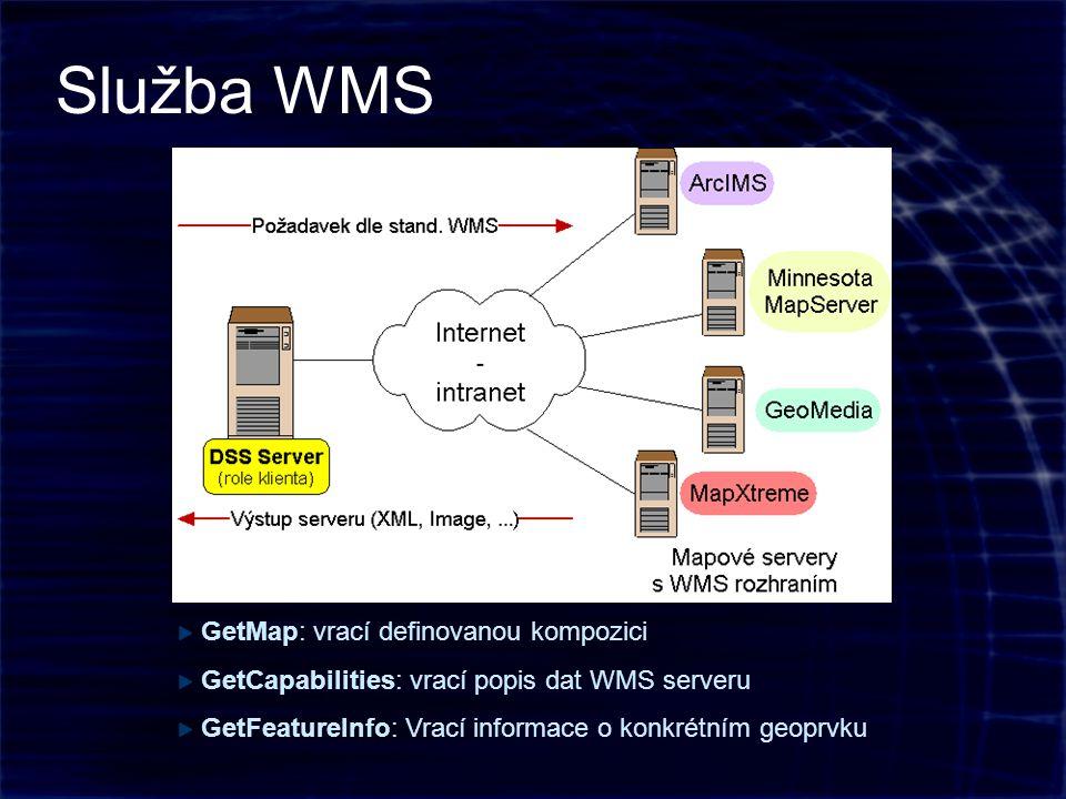 Služba WMS GetMap: vrací definovanou kompozici GetCapabilities: vrací popis dat WMS serveru GetFeatureInfo: Vrací informace o konkrétním geoprvku
