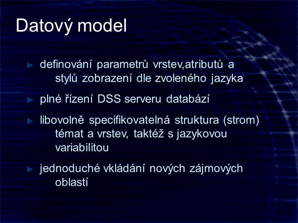 definování parametrů vrstev,atributů a stylů zobrazení dle zvoleného jazyka plné řízení DSS serveru databází libovolně specifikovatelná struktura (strom) témat a vrstev, taktéž s jazykovou variabilitou jednoduché vkládání nových zájmových oblastí Datový model