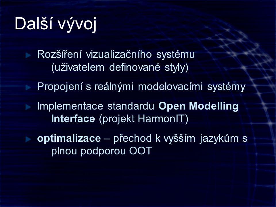 Další vývoj Rozšíření vizualizačního systému (uživatelem definované styly) Propojení s reálnými modelovacími systémy Implementace standardu Open Modelling Interface (projekt HarmonIT) optimalizace – přechod k vyšším jazykům s plnou podporou OOT
