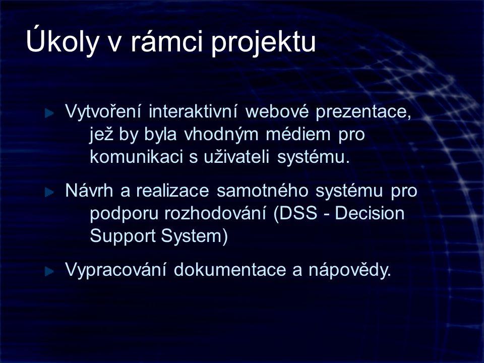 Vytvoření interaktivní webové prezentace, jež by byla vhodným médiem pro komunikaci s uživateli systému.