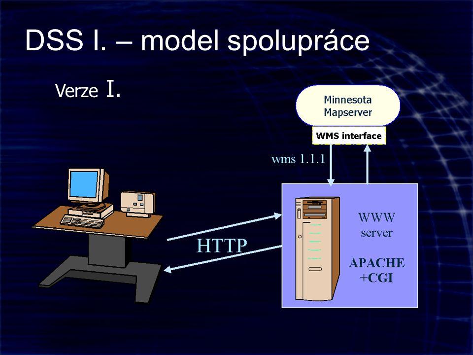 veškerá aplikační logika u klienta omezení standardem WMS 1.1.1 všechna doprovodná data přenášena ke klientovi těžko rozšiřitelné a spravovatelné řešení (zásahy do kódu) DSS II.