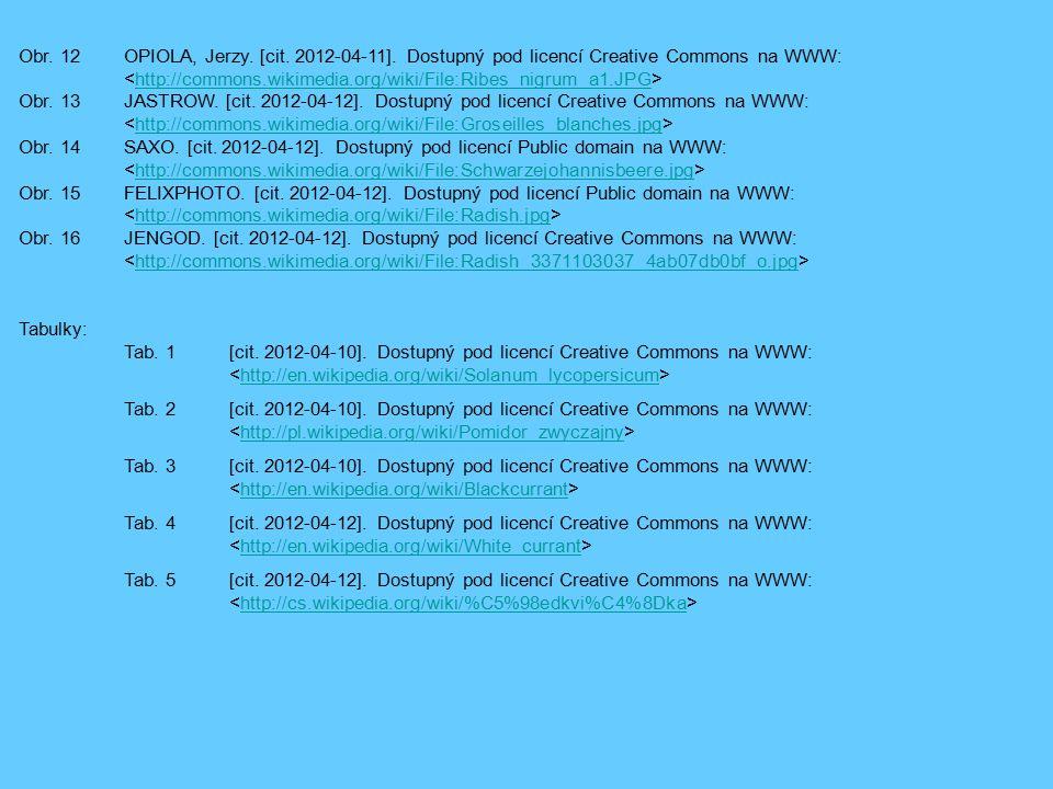 Obr. 12OPIOLA, Jerzy. [cit. 2012-04-11]. Dostupný pod licencí Creative Commons na WWW: http://commons.wikimedia.org/wiki/File:Ribes_nigrum_a1.JPG Obr.