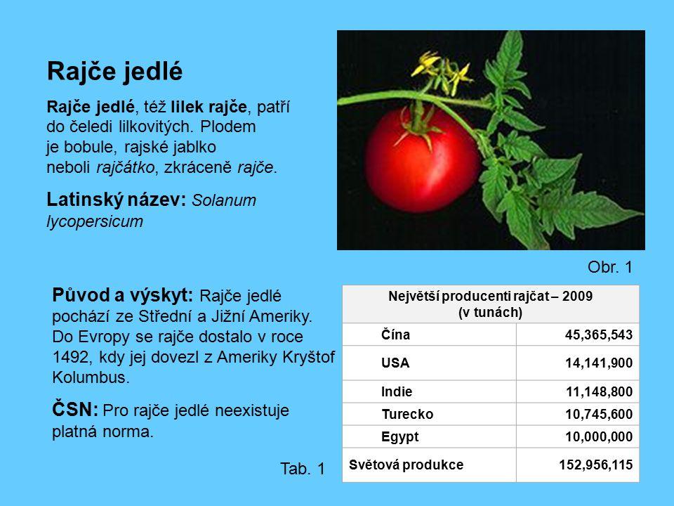 Rajče jedlé Rajče jedlé, též lilek rajče, patří do čeledi lilkovitých. Plodem je bobule, rajské jablko neboli rajčátko, zkráceně rajče. Latinský název
