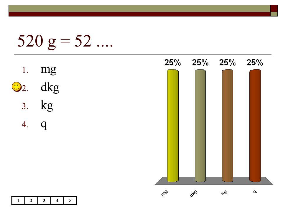 520 g = 52.... 12345 1. mg 2. dkg 3. kg 4. q