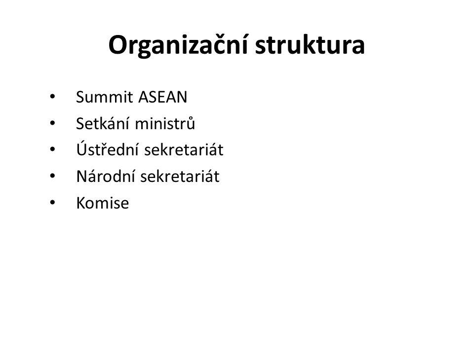 Organizační struktura Summit ASEAN Setkání ministrů Ústřední sekretariát Národní sekretariát Komise