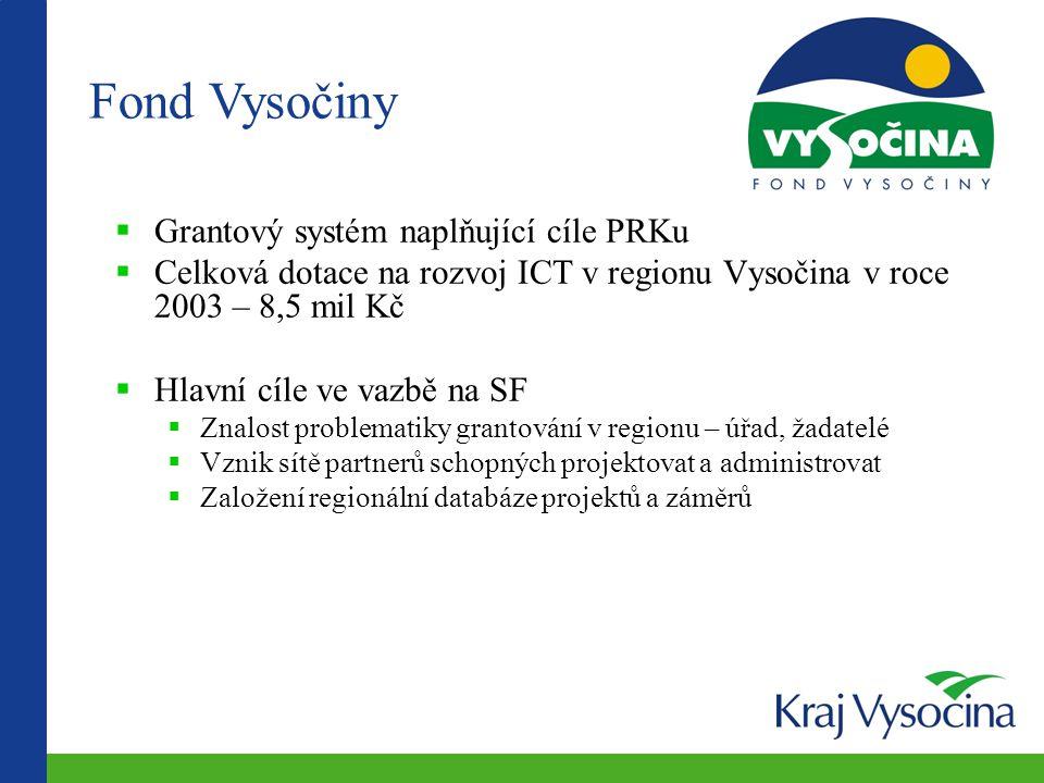 Fond Vysočiny  Grantový systém naplňující cíle PRKu  Celková dotace na rozvoj ICT v regionu Vysočina v roce 2003 – 8,5 mil Kč  Hlavní cíle ve vazbě