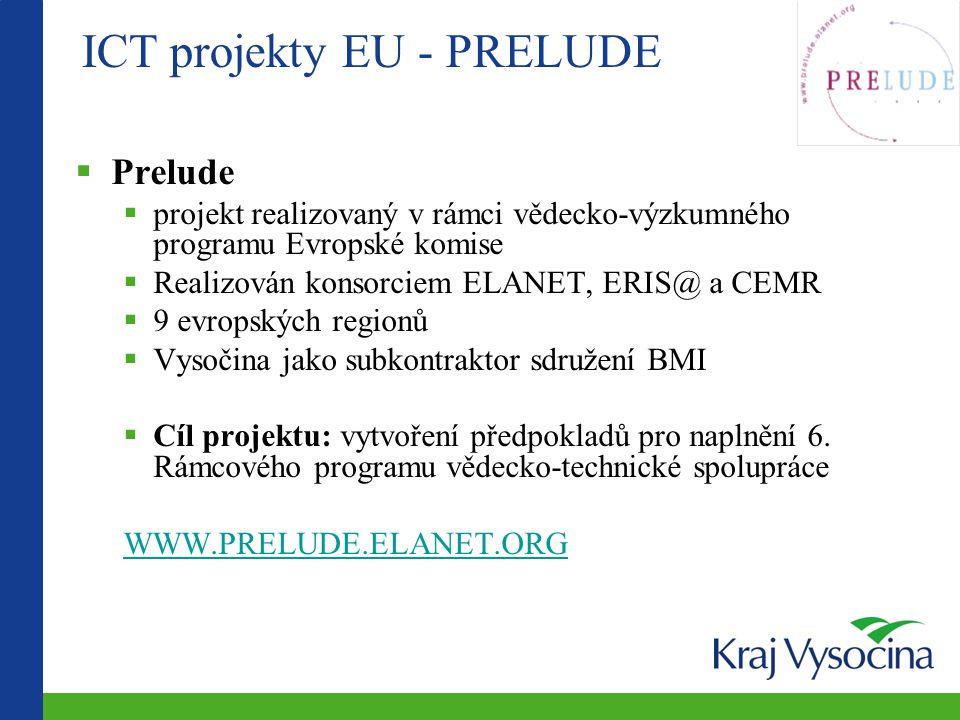 ICT projekty EU - PRELUDE  Prelude  projekt realizovaný v rámci vědecko-výzkumného programu Evropské komise  Realizován konsorciem ELANET, ERIS@ a