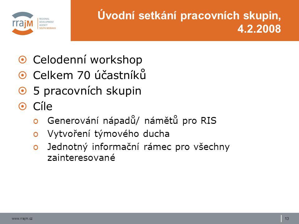 www.rrajm.cz 13 Úvodní setkání pracovních skupin, 4.2.2008  Celodenní workshop  Celkem 70 účastníků  5 pracovních skupin  Cíle oGenerování nápadů/ námětů pro RIS oVytvoření týmového ducha oJednotný informační rámec pro všechny zainteresované