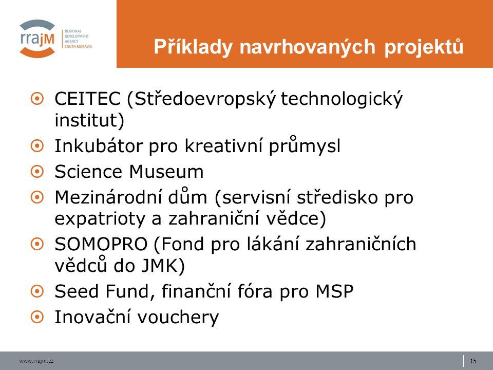 www.rrajm.cz 15 Příklady navrhovaných projektů  CEITEC (Středoevropský technologický institut)  Inkubátor pro kreativní průmysl  Science Museum  Mezinárodní dům (servisní středisko pro expatrioty a zahraniční vědce)  SOMOPRO (Fond pro lákání zahraničních vědců do JMK)  Seed Fund, finanční fóra pro MSP  Inovační vouchery