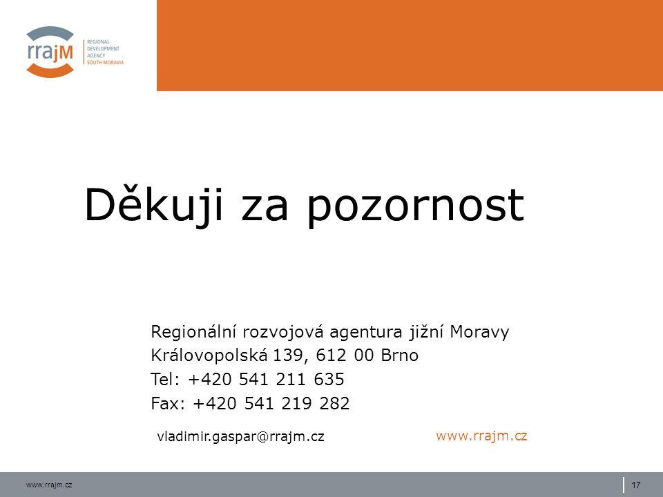 www.rrajm.cz 17 vladimir.gaspar@rrajm.czwww.rrajm.cz Regionální rozvojová agentura jižní Moravy Královopolská 139, 612 00 Brno Tel: +420 541 211 635 Fax: +420 541 219 282 Děkuji za pozornost