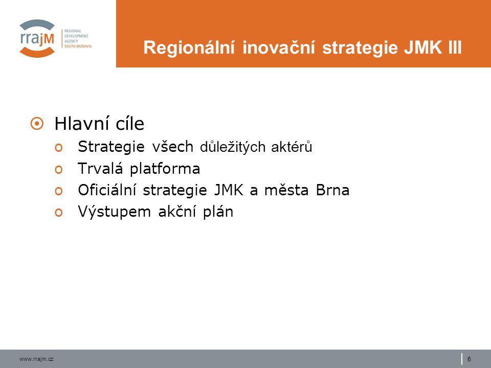 www.rrajm.cz 6 Regionální inovační strategie JMK III  Hlavní cíle oStrategie všech důležitých aktérů oTrvalá platforma oOficiální strategie JMK a města Brna oVýstupem akční plán