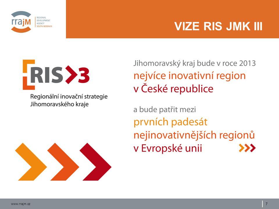 www.rrajm.cz 7 VIZE RIS JMK III