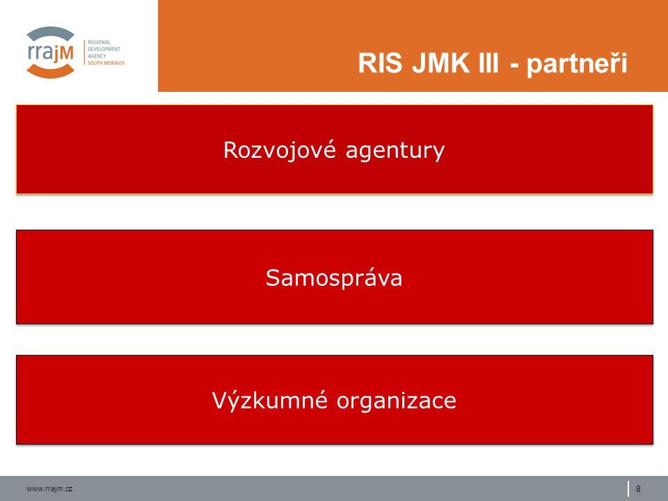 www.rrajm.cz 8 RIS JMK III - partneři Rozvojové agentury Samospráva Výzkumné organizace