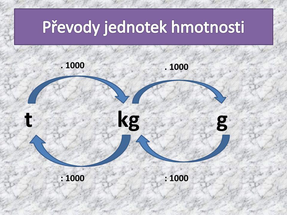 tkgg. 1000 : 1000