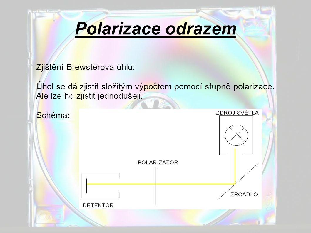 Polarizace odrazem Zjištění Brewsterova úhlu: Úhel se dá zjistit složitým výpočtem pomocí stupně polarizace.