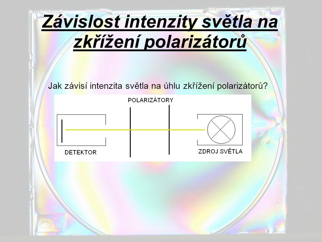 Závislost intenzity světla na zkřížení polarizátorů Naměřili jsme intenzitu světla pro různé úhly: