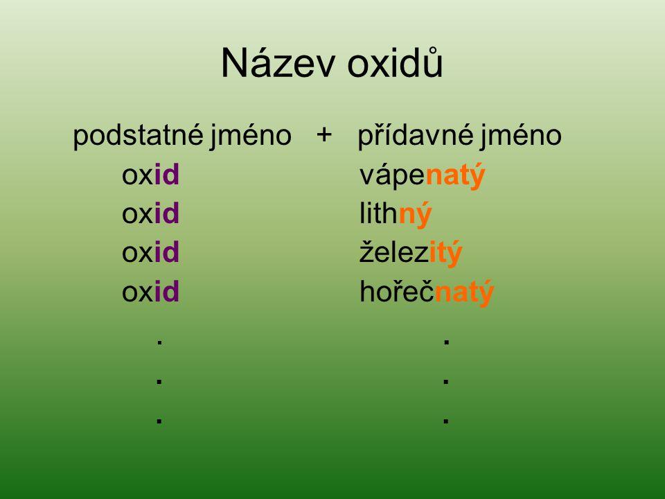 Název oxidů podstatné jméno + přídavné jméno oxid vápenatý oxid lithný oxid železitý oxid hořečnatý...