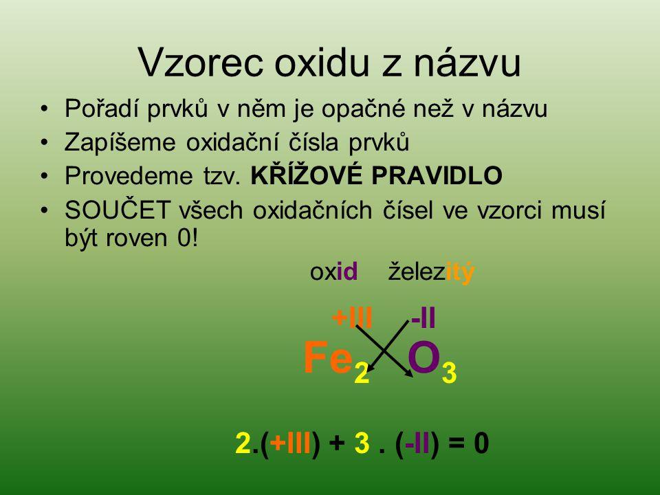 Vzorec oxidu z názvu Pořadí prvků v něm je opačné než v názvu Zapíšeme oxidační čísla prvků Provedeme tzv.