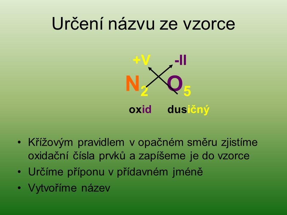 Určení názvu ze vzorce +V -II N 2 O 5 oxid dusičný Křížovým pravidlem v opačném směru zjistíme oxidační čísla prvků a zapíšeme je do vzorce Určíme příponu v přídavném jméně Vytvoříme název