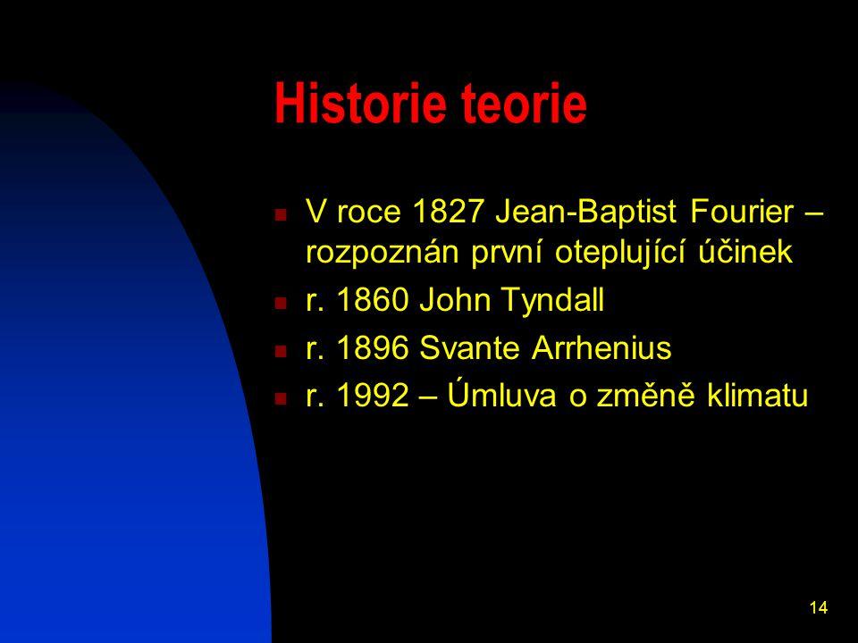 14 Historie teorie V roce 1827 Jean-Baptist Fourier – rozpoznán první oteplující účinek r.