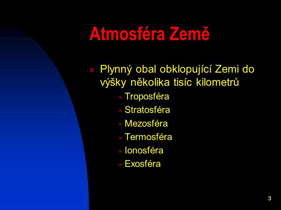 3 Atmosféra Země Plynný obal obklopující Zemi do výšky několika tisíc kilometrů  Troposféra  Stratosféra  Mezosféra  Termosféra  Ionosféra  Exosféra