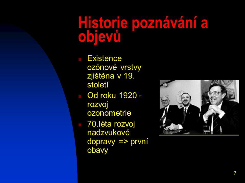 7 Historie poznávání a objevů Existence ozónové vrstvy zjištěna v 19.