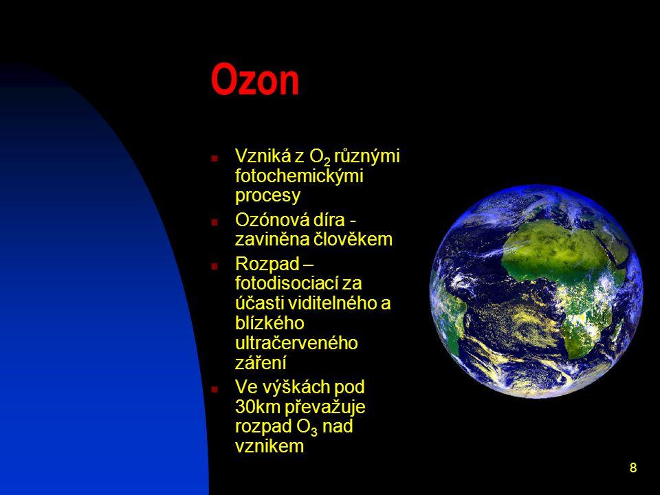 8 Ozon Vzniká z O 2 různými fotochemickými procesy Ozónová díra - zaviněna člověkem Rozpad – fotodisociací za účasti viditelného a blízkého ultračerveného záření Ve výškách pod 30km převažuje rozpad O 3 nad vznikem