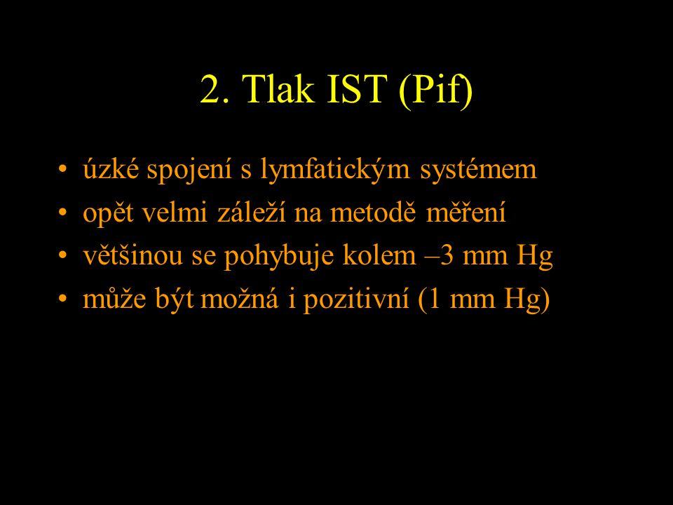 2. Tlak IST (Pif) úzké spojení s lymfatickým systémem opět velmi záleží na metodě měření většinou se pohybuje kolem –3 mm Hg může být možná i pozitivn