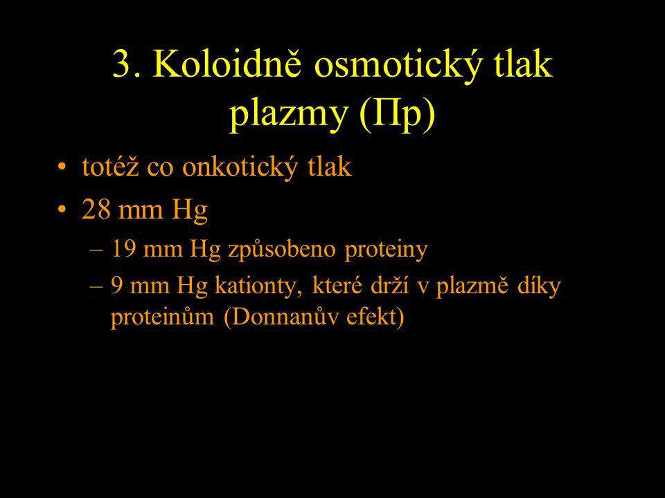 3. Koloidně osmotický tlak plazmy (Πp) totéž co onkotický tlak 28 mm Hg –19 mm Hg způsobeno proteiny –9 mm Hg kationty, které drží v plazmě díky prote
