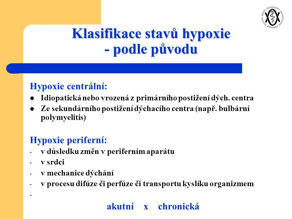 Klasifikace stavů hypoxie - podle původu Hypoxie centrální: Idiopatická nebo vrozená z primárního postižení dých. centra Ze sekundárního postižení dýc