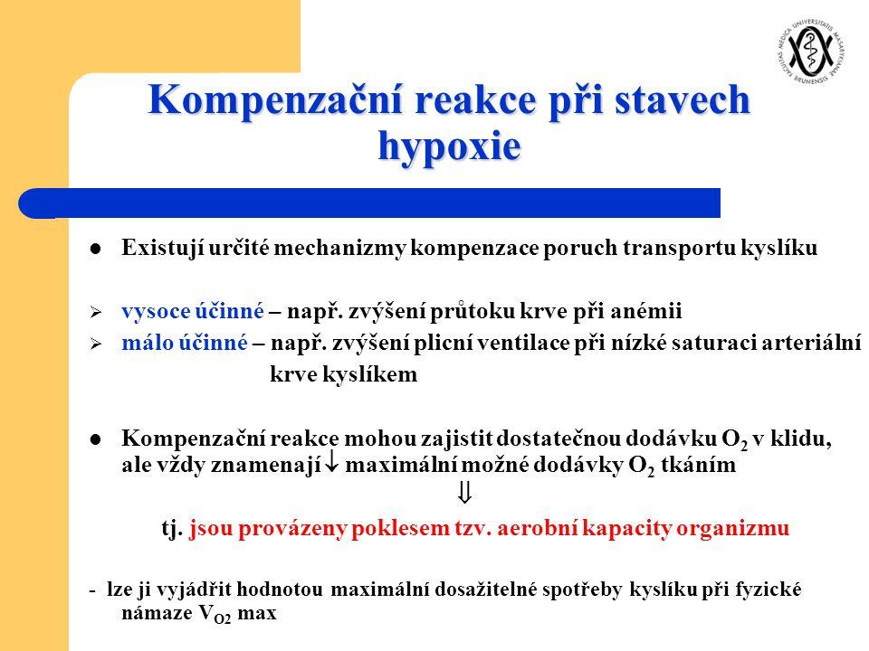Kompenzační reakce při stavech hypoxie Existují určité mechanizmy kompenzace poruch transportu kyslíku  vysoce účinné – např. zvýšení průtoku krve př