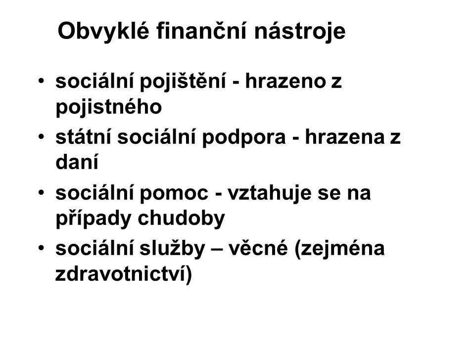 Obvyklé finanční nástroje sociální pojištění - hrazeno z pojistného státní sociální podpora - hrazena z daní sociální pomoc - vztahuje se na případy c