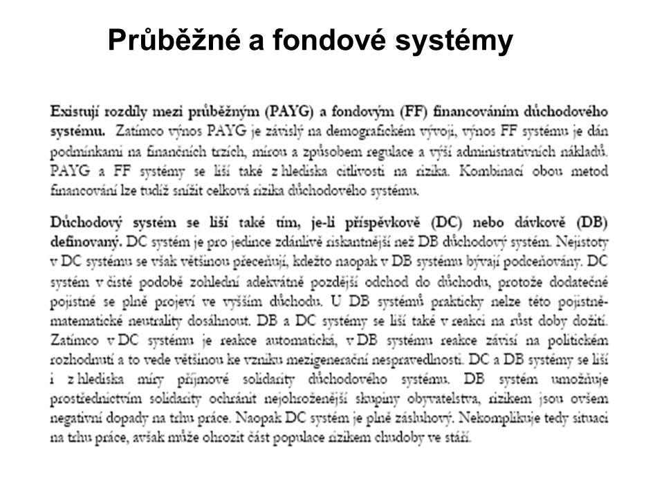 Průběžné a fondové systémy