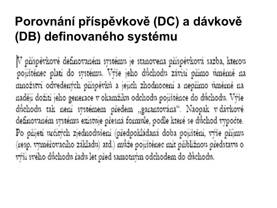 Porovnání příspěvkově (DC) a dávkově (DB) definovaného systému