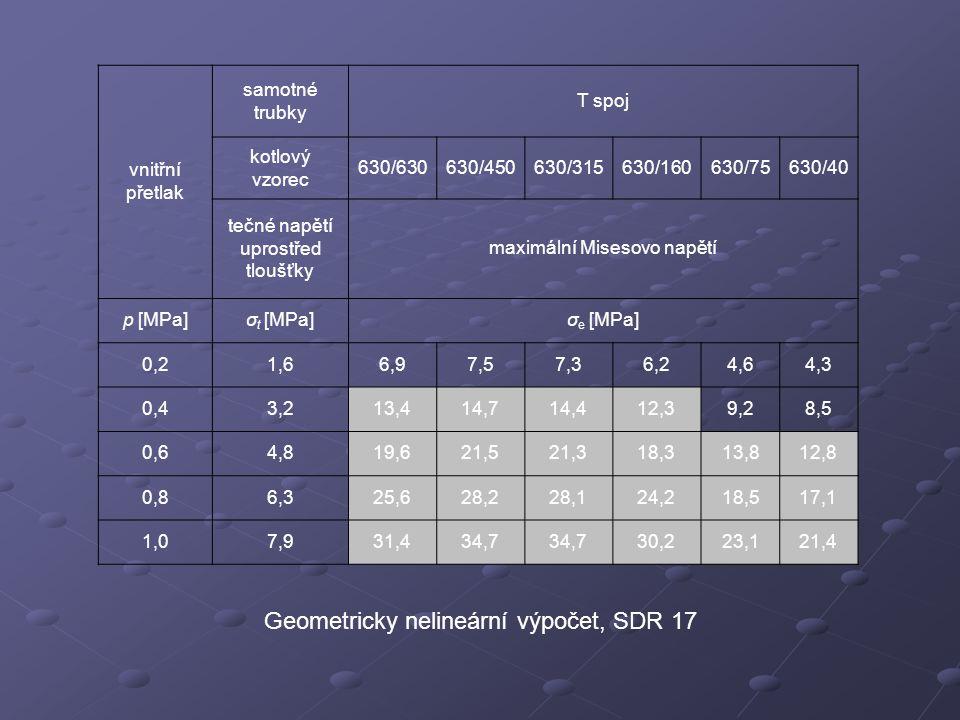 vnitřní přetlak samotné trubky T spoj kotlový vzorec 630/630630/450630/315630/160630/75630/40 tečné napětí uprostřed tloušťky maximální Misesovo napět