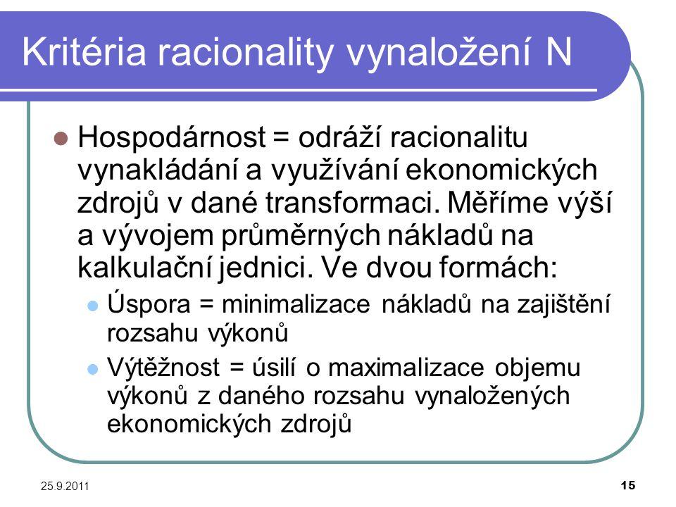 25.9.201115 Kritéria racionality vynaložení N Hospodárnost = odráží racionalitu vynakládání a využívání ekonomických zdrojů v dané transformaci. Měřím