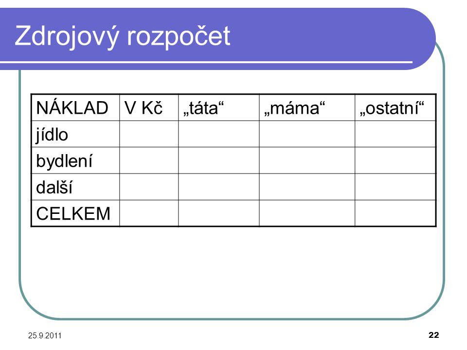 """25.9.201122 Zdrojový rozpočet NÁKLADV Kč""""táta""""""""máma""""""""ostatní"""" jídlo bydlení další CELKEM"""