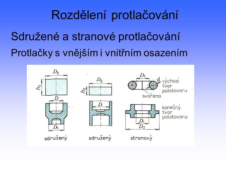 Rozdělení protlačování Sdružené a stranové protlačování Protlačky s vnějším i vnitřním osazením