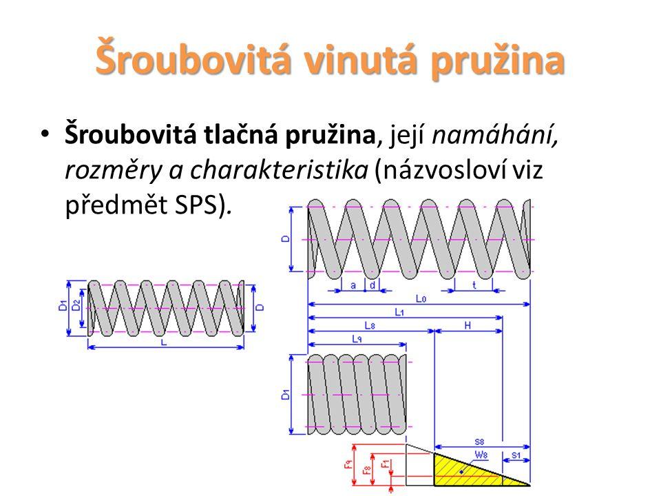 Šroubovitá vinutá pružina Kroutící moment počítáme z maximální zatěžující síly (stav 8).