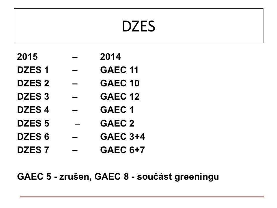 DZES 2015 – 2014 DZES 1 – GAEC 11 DZES 2 – GAEC 10 DZES 3 – GAEC 12 DZES 4 – GAEC 1 DZES 5 – GAEC 2 DZES 6 – GAEC 3+4 DZES 7 – GAEC 6+7 GAEC 5 - zruše