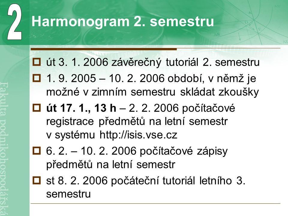 Harmonogram 2. semestru  út 3. 1. 2006 závěrečný tutoriál 2.