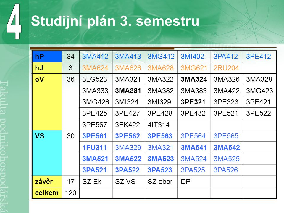 Studijní plán 3.