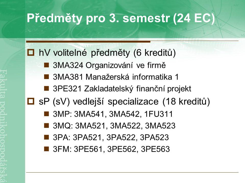 Předměty pro 3. semestr (24 EC)  hV volitelné předměty (6 kreditů) 3MA324 Organizování ve firmě 3MA381 Manažerská informatika 1 3PE321 Zakladatelský
